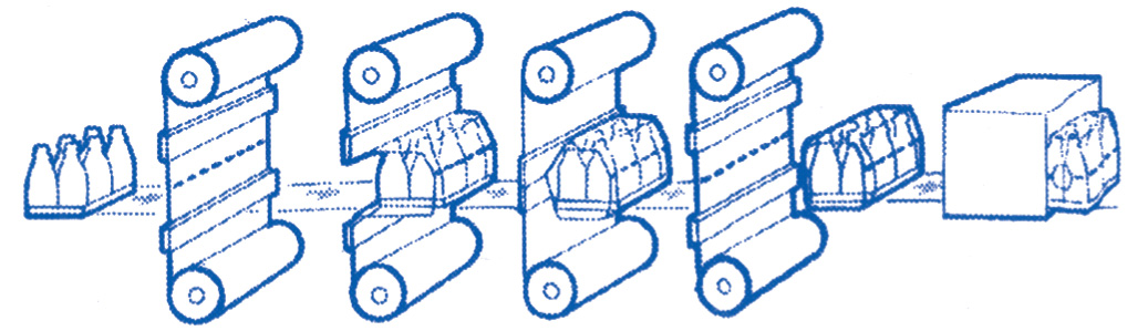 Verpakkingsprincipe